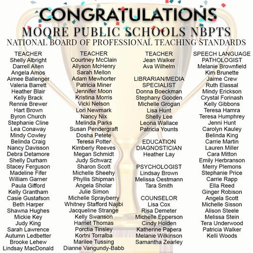 National Board of Professional Teaching Standards