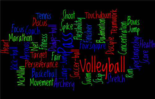 Physical Education Wordle