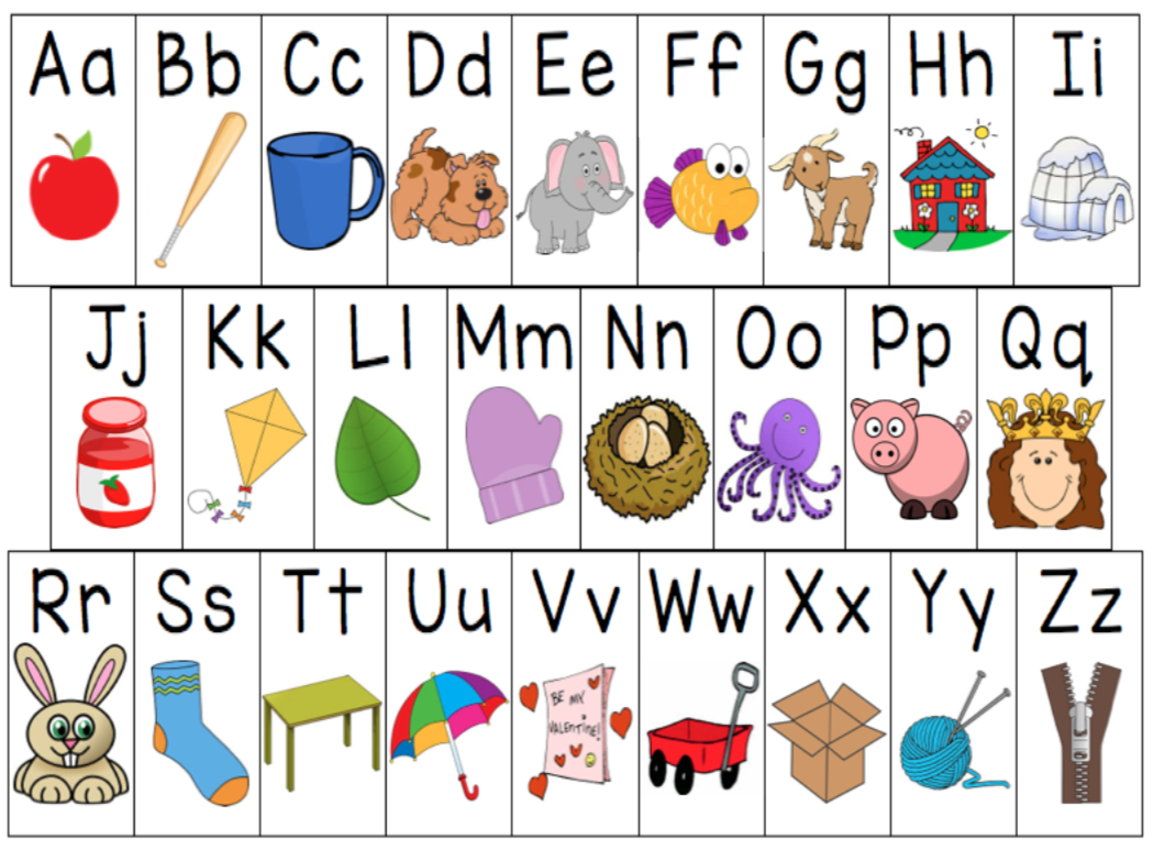 picture relating to Abc Chart Printable named Rigsby, Mallory- Kindergarten / ABC Chart